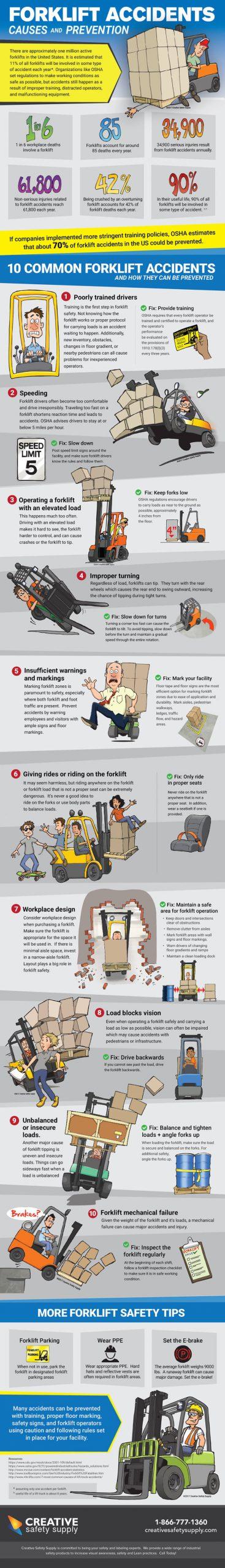 Forklift Safety Infographics