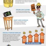 Preventing Heat Stress in the Workplace