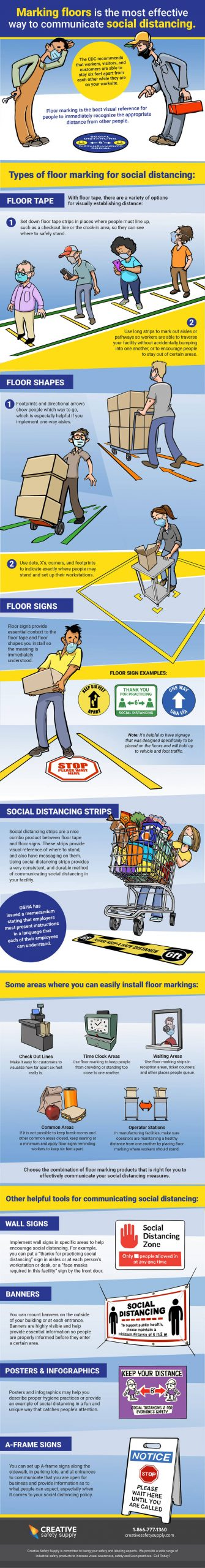 Infographic for how to mark floors for social distancing